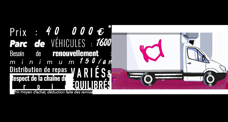 Infographie Camions Restos du Coeur